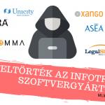 Több millió felhasználó adatai szivárogtak ki az InfoTrax MLM szoftvergyártó cégtől | Több nagy MLM cég érintett