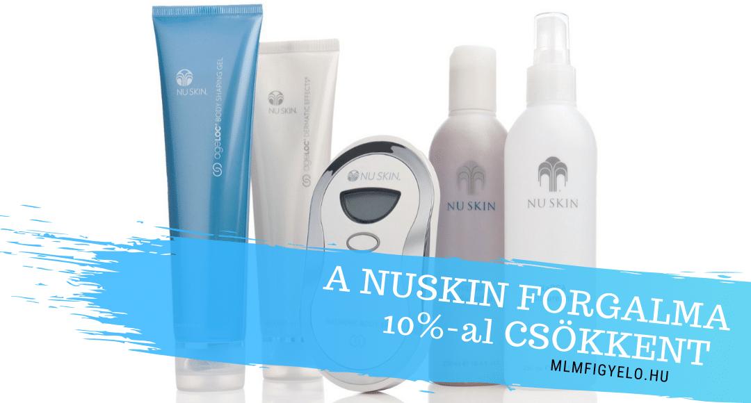 A NuSkin forgalma 10%-al csökkent 2019-ben
