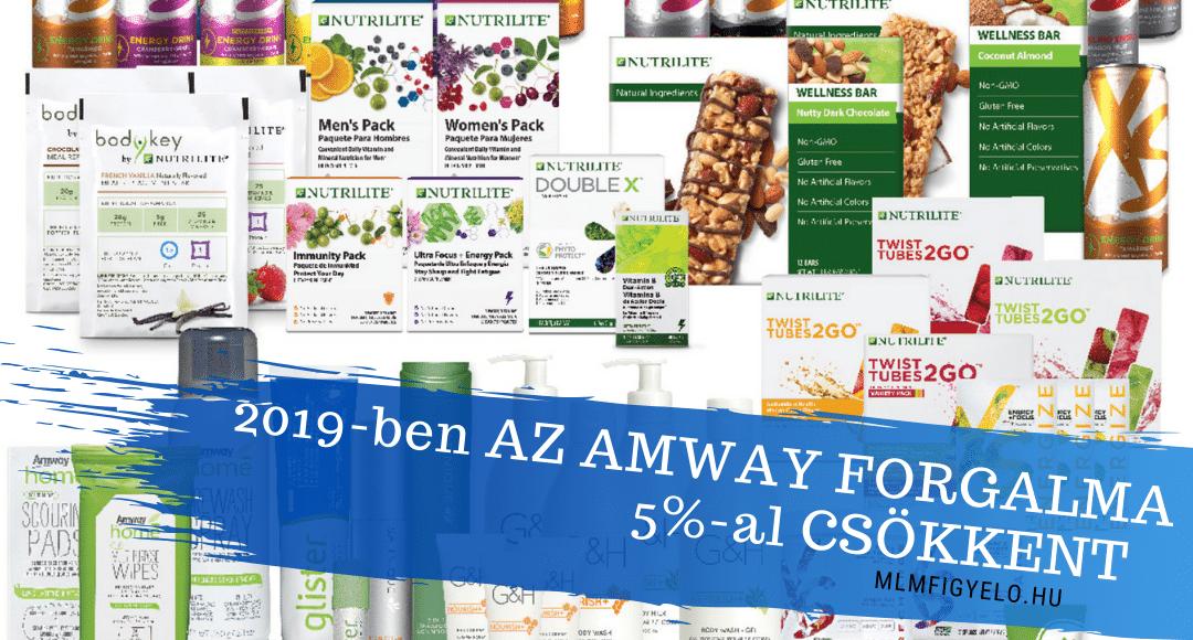 Az AmWay 2019-es forgalma 5%-al csökkent az előző évhez képest