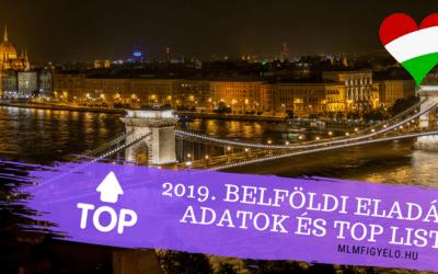 2019-es belföldi értékesítés adatai a Magyarországon adózó Network Marketing cégeknek