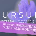A doTERRA virtuális konferenciája 81 ezer embert vonzott 133 országból