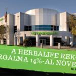 A Herbalife rekord évet zárt 2020-ban, a forgalma 14%-al növekedett
